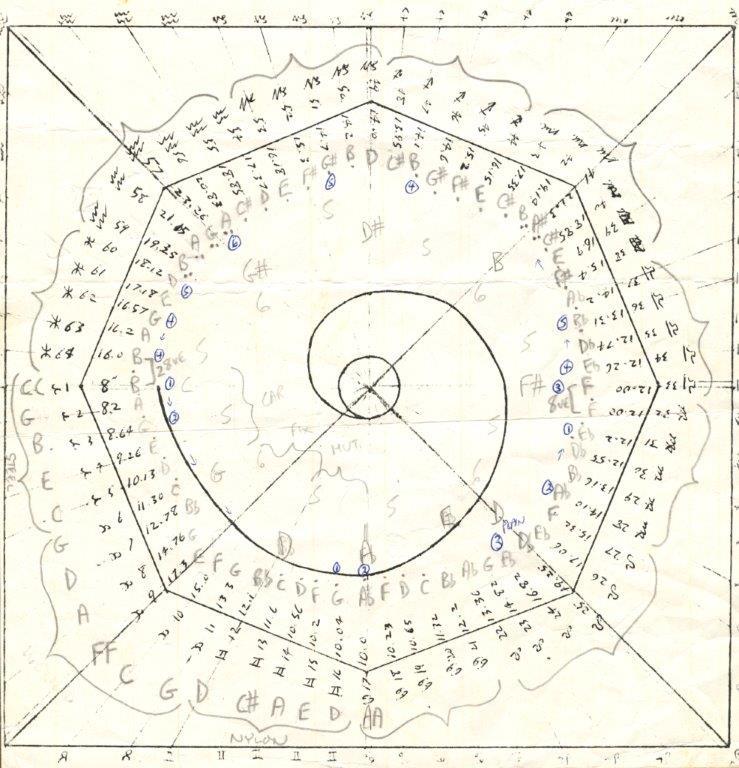 01-Celestial Harp Tuning System 01c