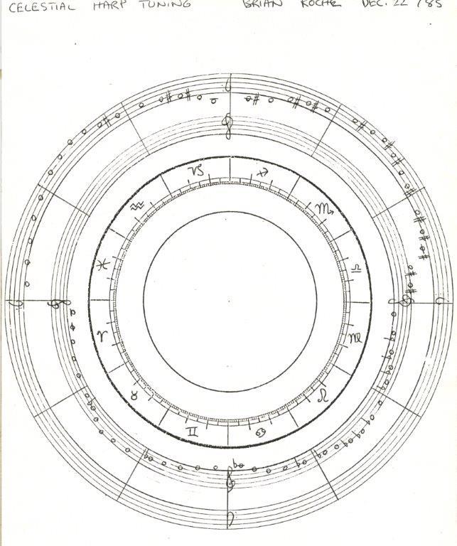 01-Celestial Harp Tuning System 01e