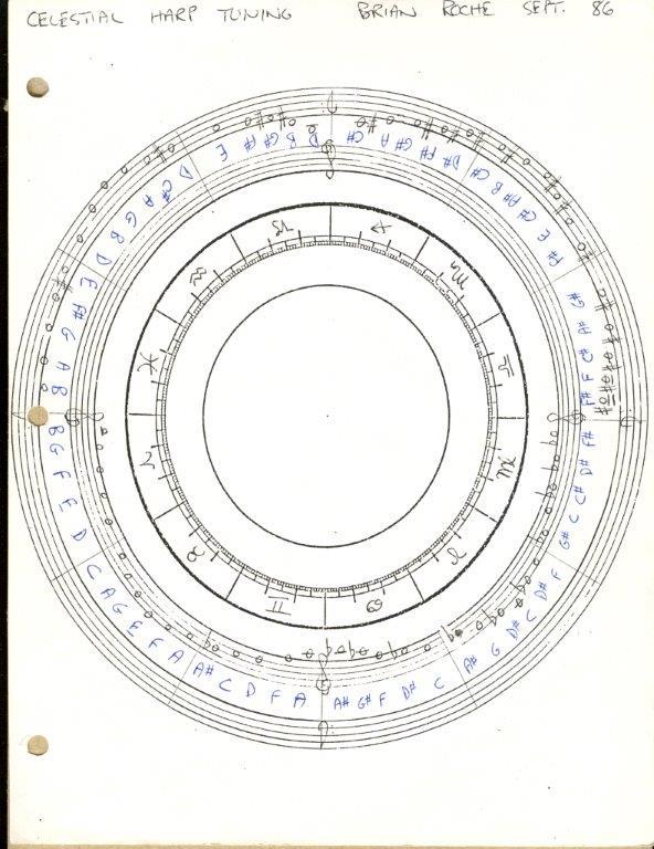 1986-09-00 CHarp Tuning System 02-orig8
