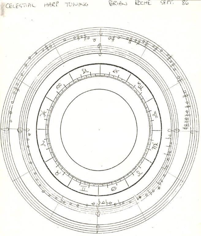 02-Celestial Harp Tuning System 02