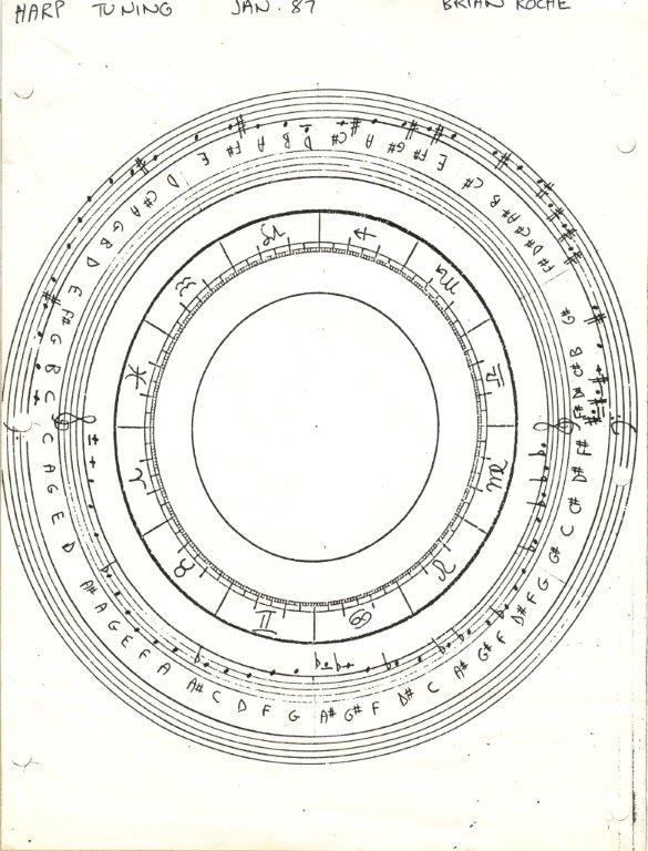 3-Celestial Harp Tuning System 03b