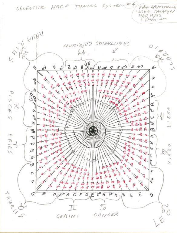 4-Celestial Harp Tuning System 04