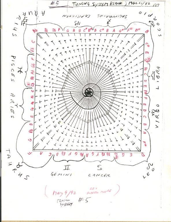 5-Celestial Harp Tuning System 05
