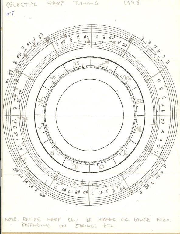 07-Celestial Harp Tuning System 07c