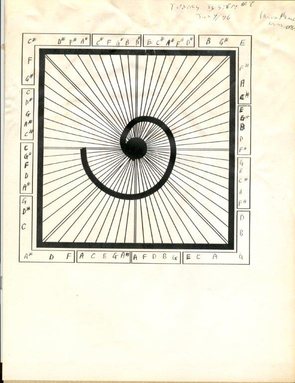 08-Celestial Harp Tuning System 08b