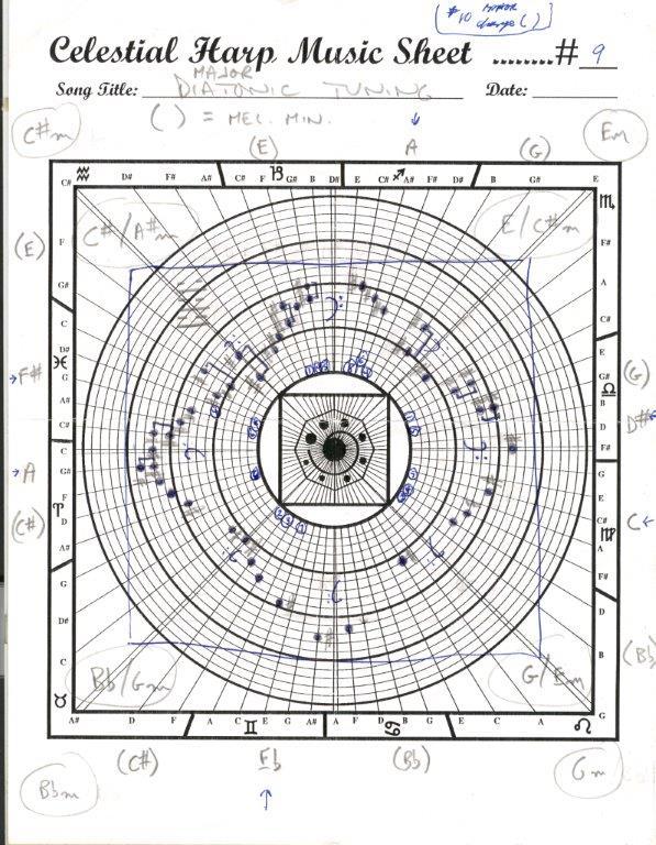 10 Celestial Harp Tuning System 10b