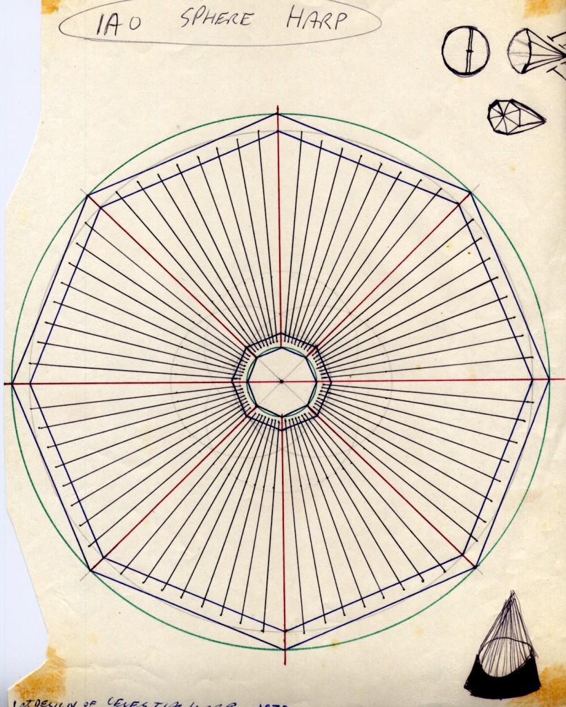 Charp-history 1-1st drawing