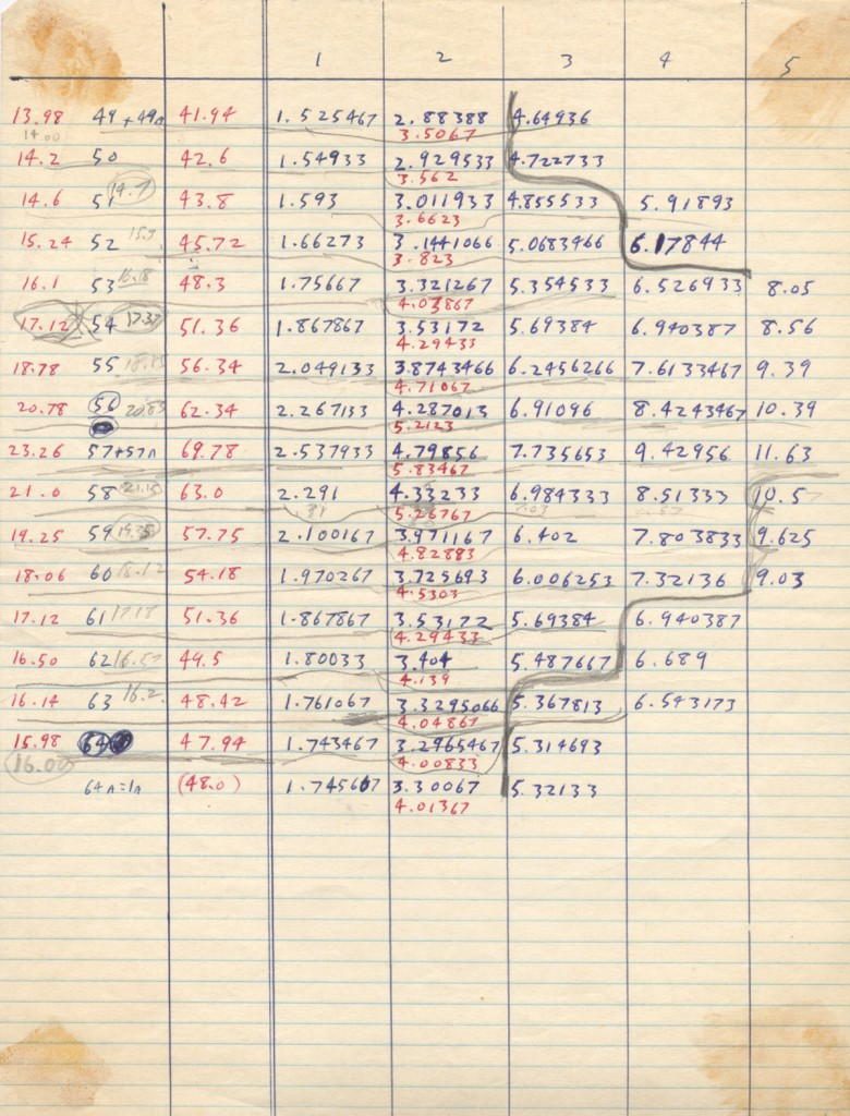 Charp-history 19